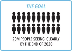 The goal is to have 20 million people seeing clearly by 2020